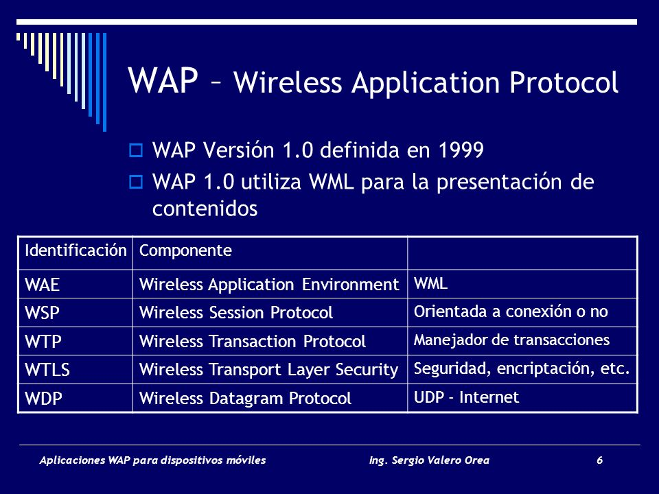 WAP – Wireless Application Protocol