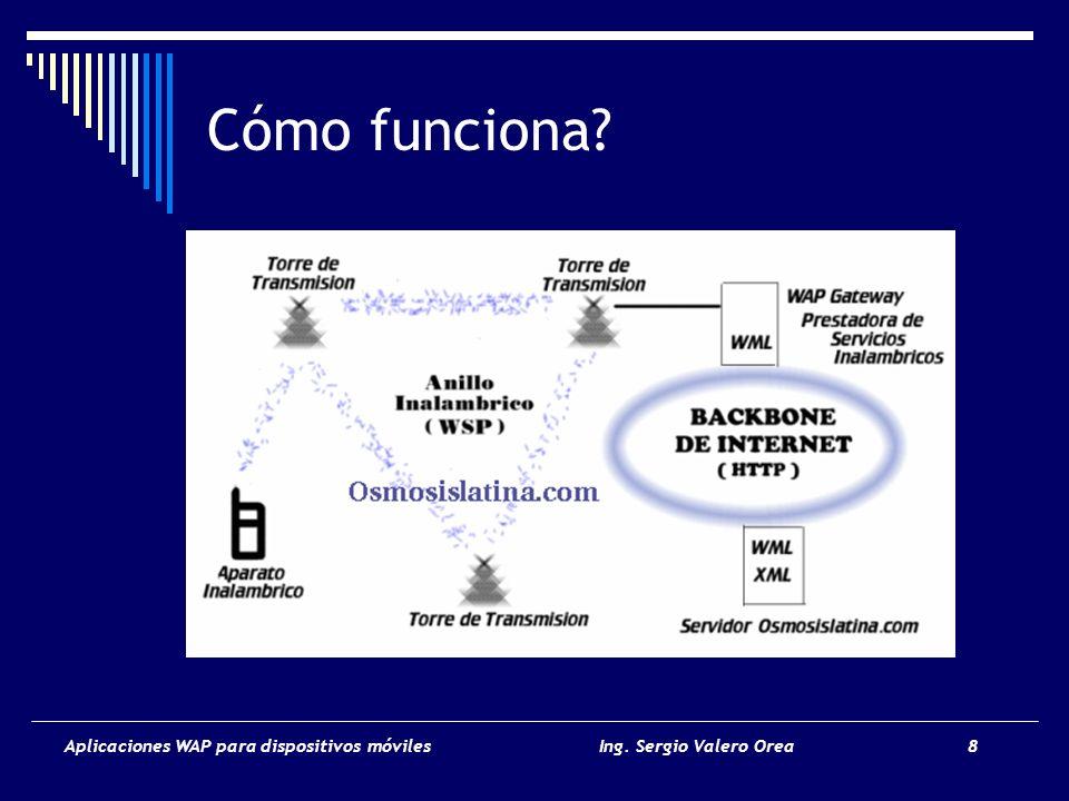 Cómo funciona Aplicaciones WAP para dispositivos móviles Ing. Sergio Valero Orea 8