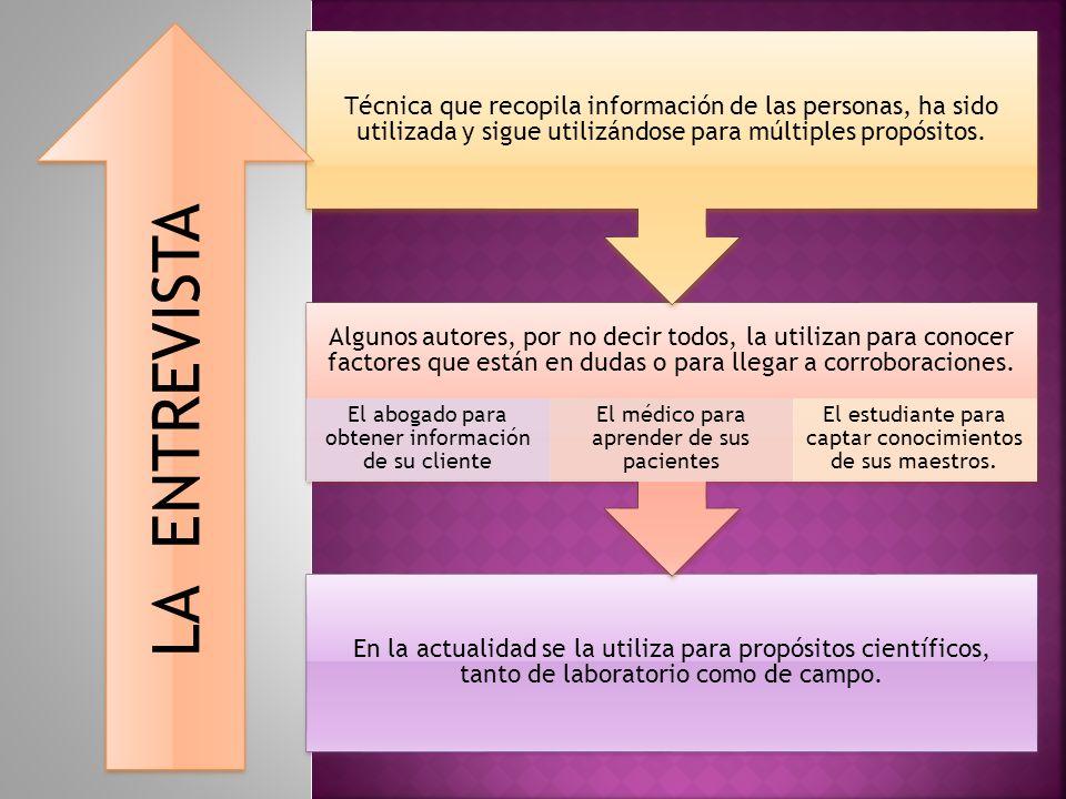 Técnica que recopila información de las personas, ha sido utilizada y sigue utilizándose para múltiples propósitos.