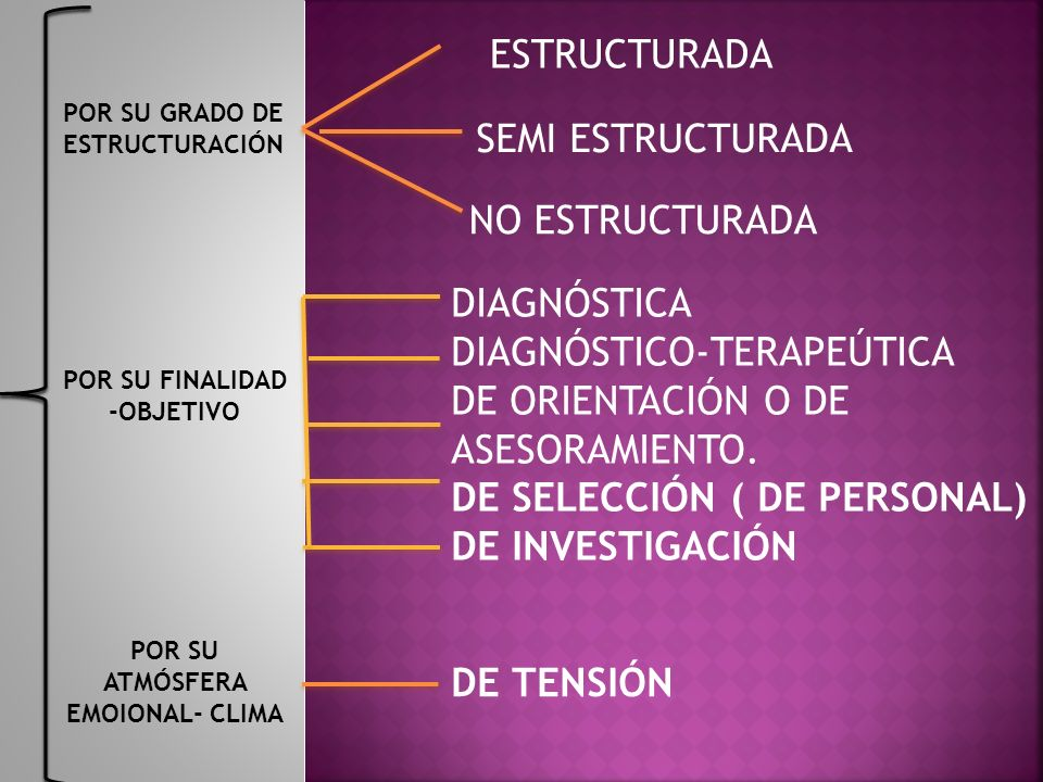 DIAGNÓSTICO-TERAPEÚTICA DE ORIENTACIÓN O DE ASESORAMIENTO.