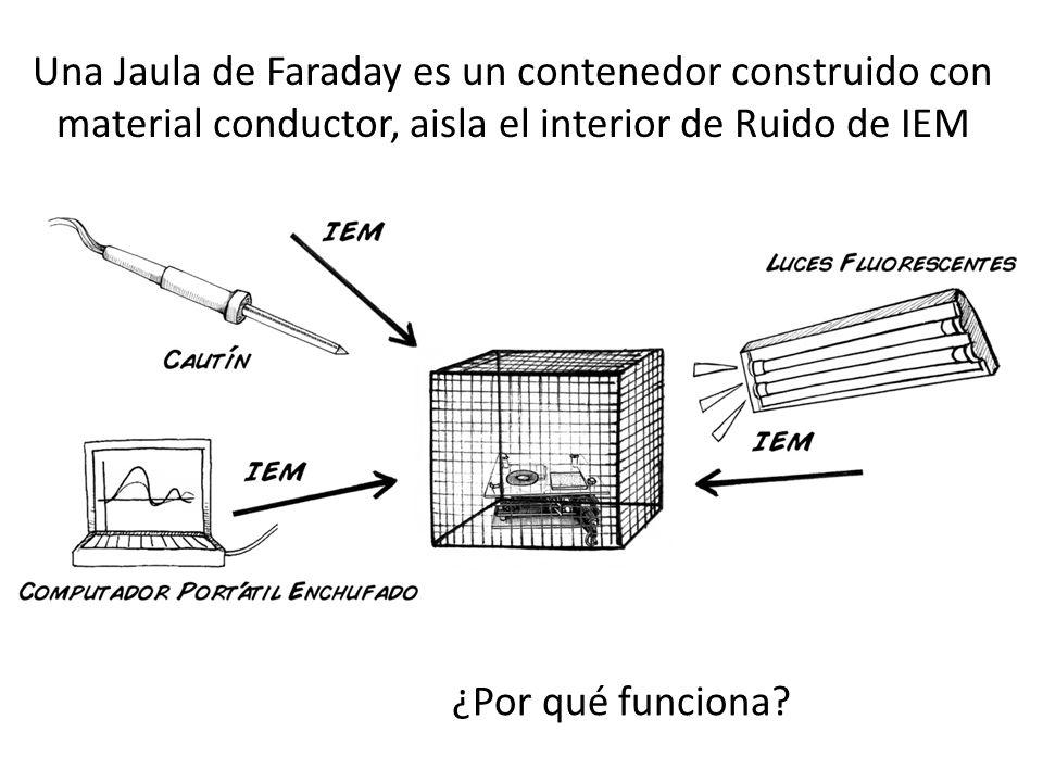 Una Jaula de Faraday es un contenedor construido con material conductor, aisla el interior de Ruido de IEM