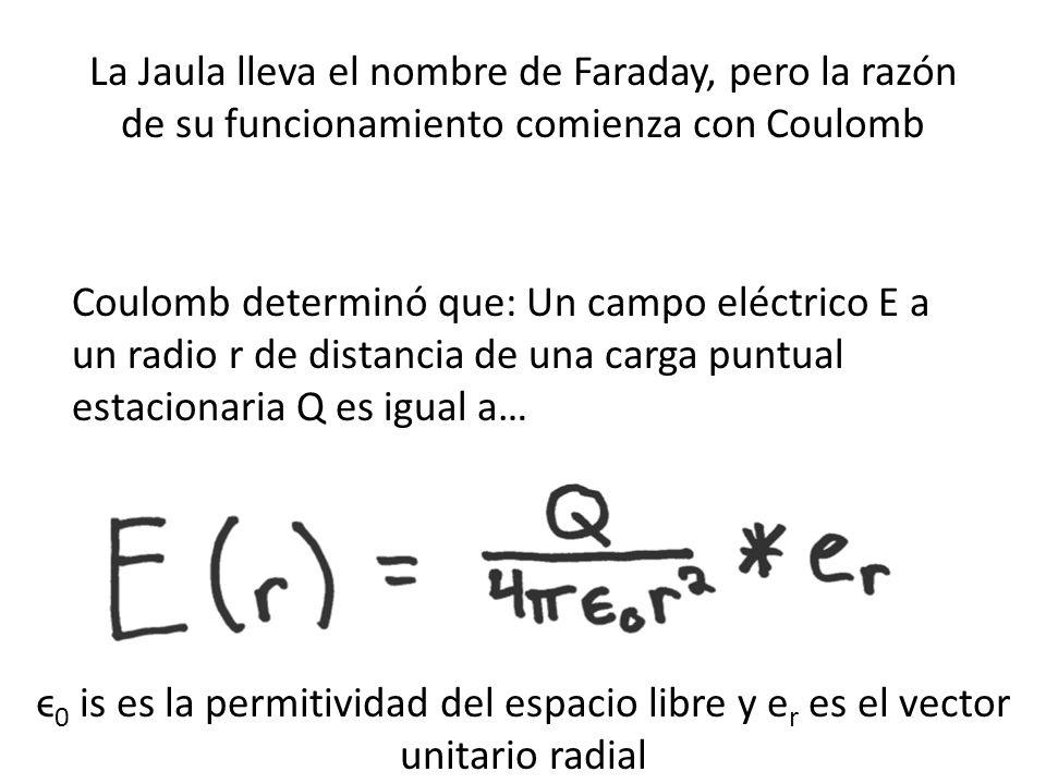 La Jaula lleva el nombre de Faraday, pero la razón de su funcionamiento comienza con Coulomb