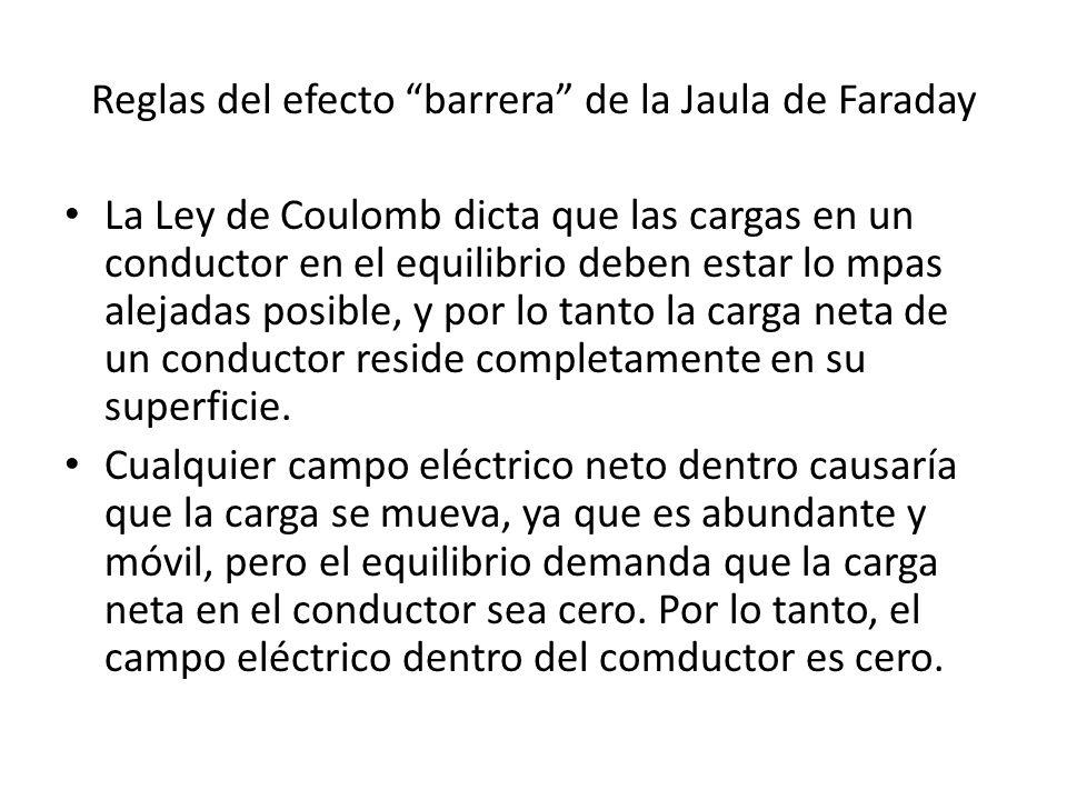Reglas del efecto barrera de la Jaula de Faraday
