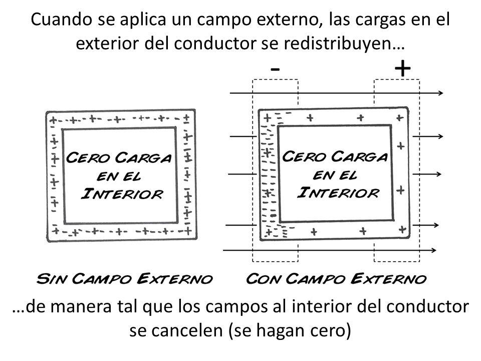 Cuando se aplica un campo externo, las cargas en el exterior del conductor se redistribuyen…