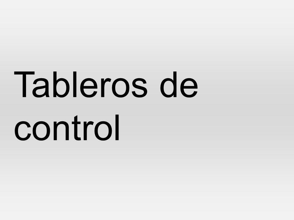 Tableros de control