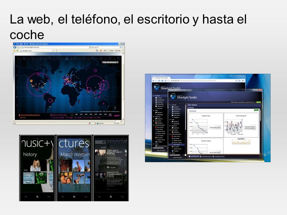 La web, el teléfono, el escritorio y hasta el coche