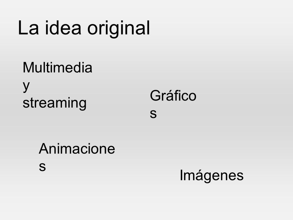 La idea original Multimedia y streaming Gráficos Animaciones Imágenes