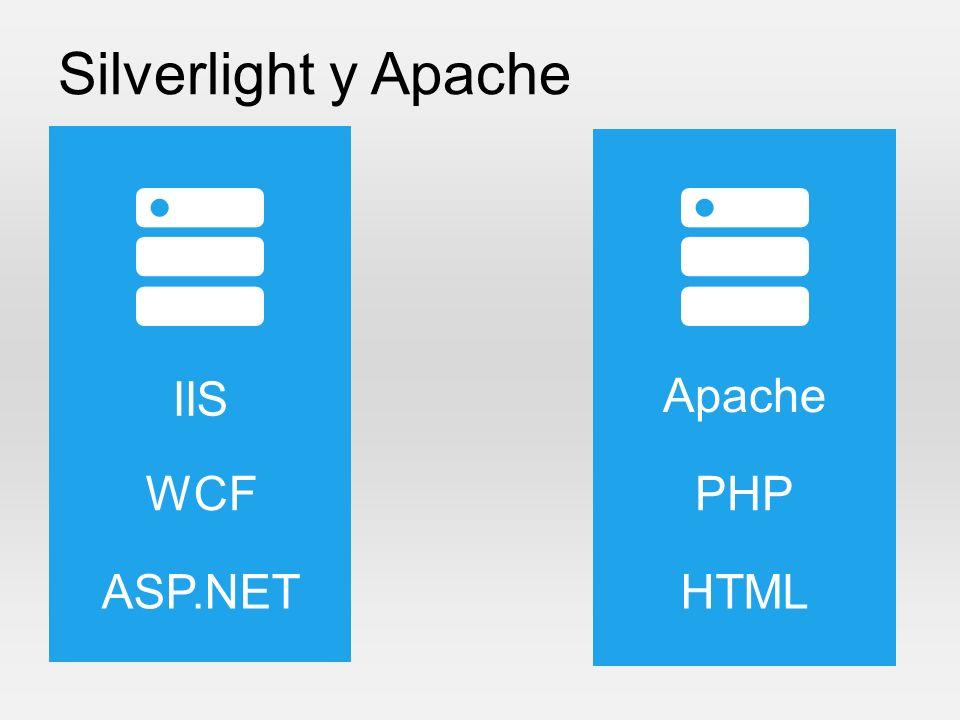 Silverlight y Apache IIS Apache WCF PHP ASP.NET HTML