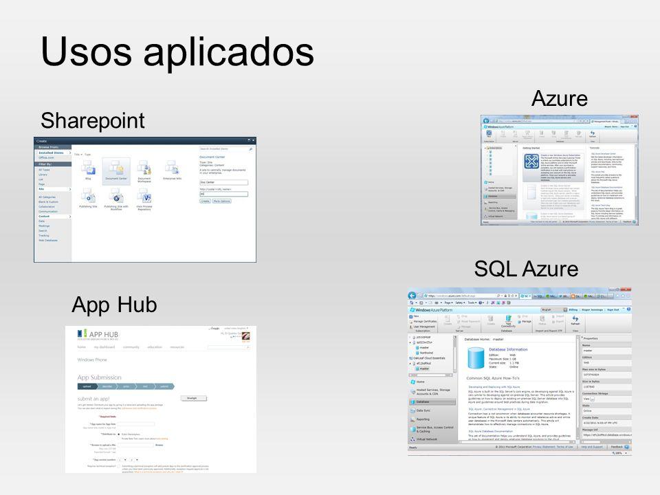 Usos aplicados Azure Sharepoint SQL Azure App Hub