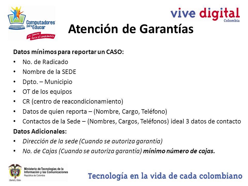 Atención de Garantías Datos mínimos para reportar un CASO: