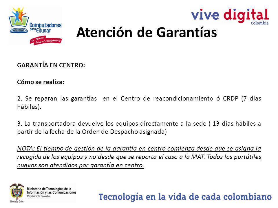 Atención de Garantías GARANTÍA EN CENTRO: Cómo se realiza: