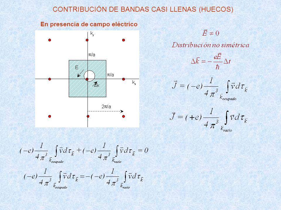 CONTRIBUCIÓN DE BANDAS CASI LLENAS (HUECOS)