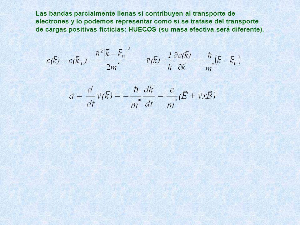 Las bandas parcialmente llenas si contribuyen al transporte de electrones y lo podemos representar como si se tratase del transporte de cargas positivas ficticias: HUECOS (su masa efectiva será diferente).