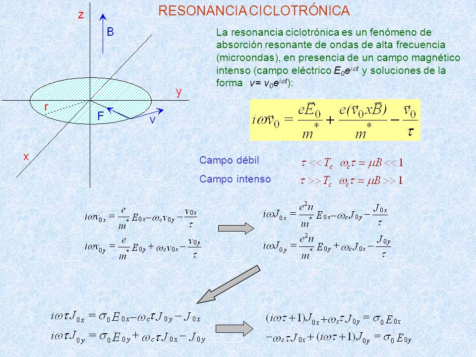 RESONANCIA CICLOTRÓNICA