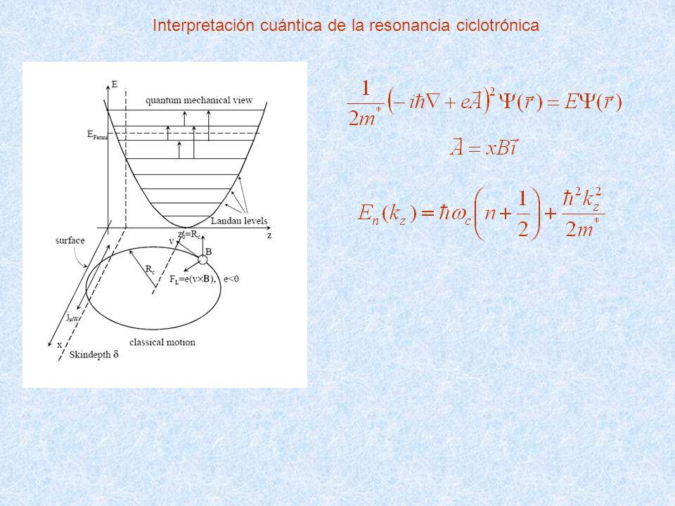 Interpretación cuántica de la resonancia ciclotrónica