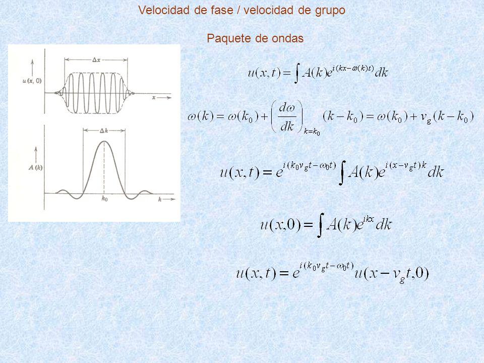 Velocidad de fase / velocidad de grupo