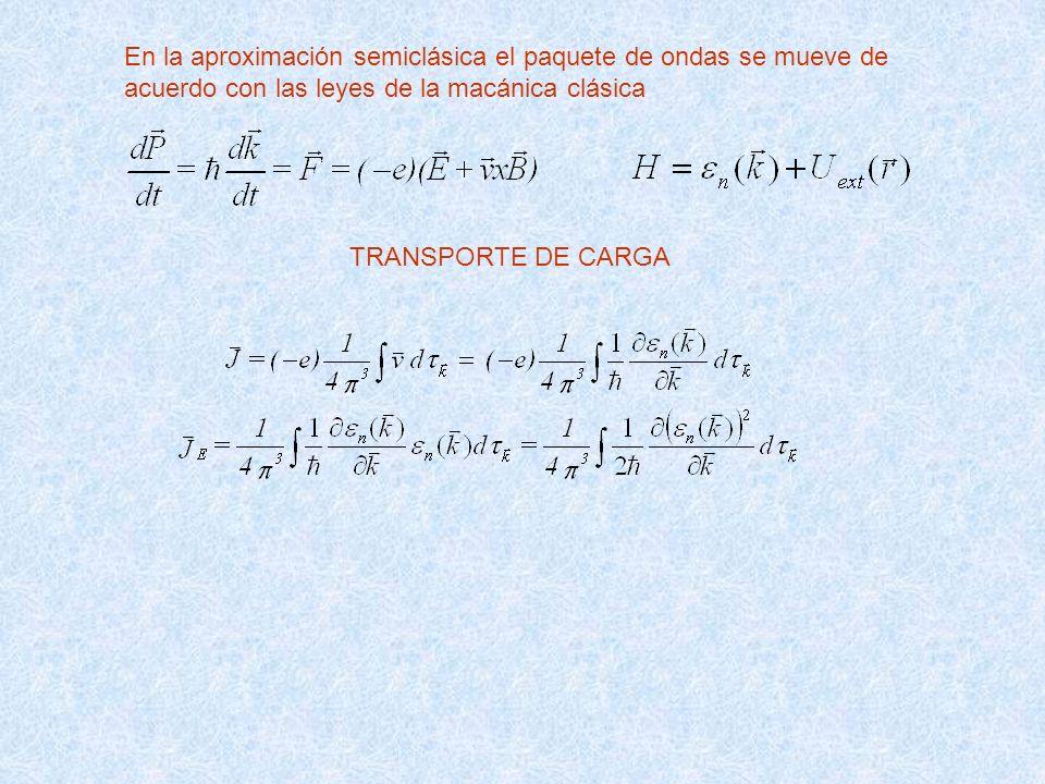 En la aproximación semiclásica el paquete de ondas se mueve de acuerdo con las leyes de la macánica clásica