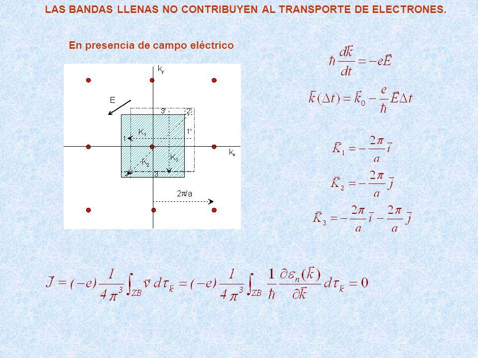 LAS BANDAS LLENAS NO CONTRIBUYEN AL TRANSPORTE DE ELECTRONES.