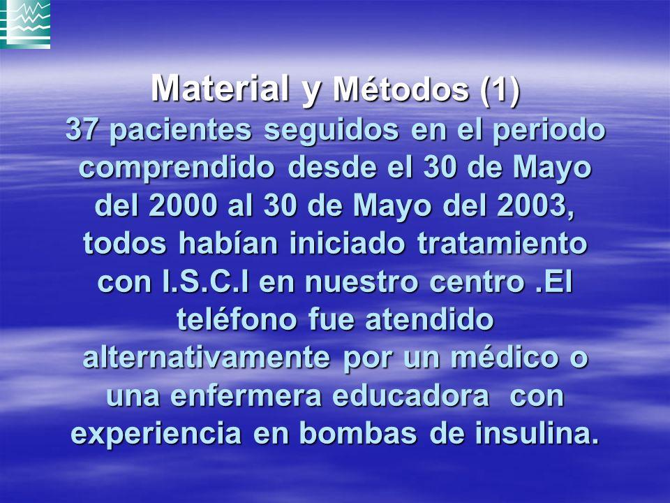 Material y Métodos (1) 37 pacientes seguidos en el periodo comprendido desde el 30 de Mayo del 2000 al 30 de Mayo del 2003, todos habían iniciado tratamiento con I.S.C.I en nuestro centro .El teléfono fue atendido alternativamente por un médico o una enfermera educadora con experiencia en bombas de insulina.