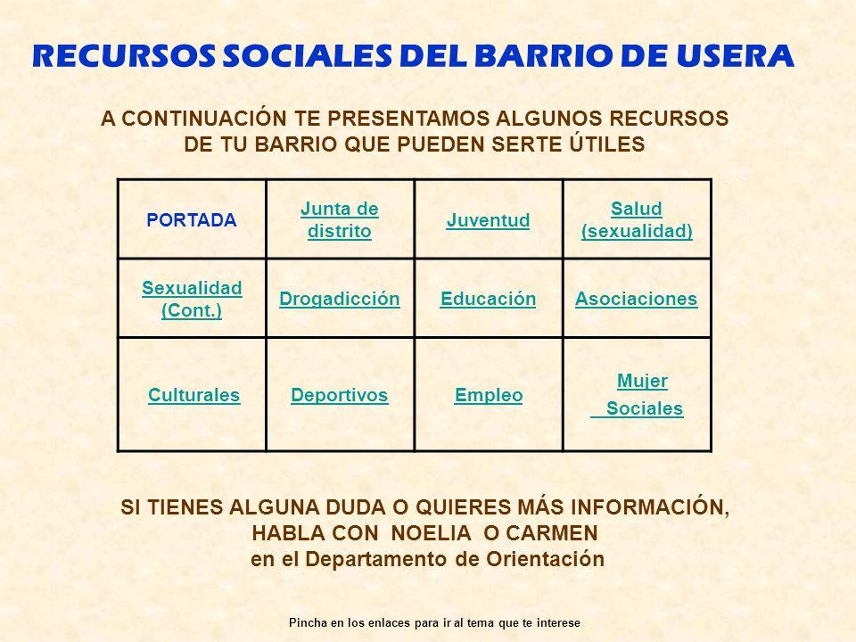 RECURSOS SOCIALES DEL BARRIO DE USERA