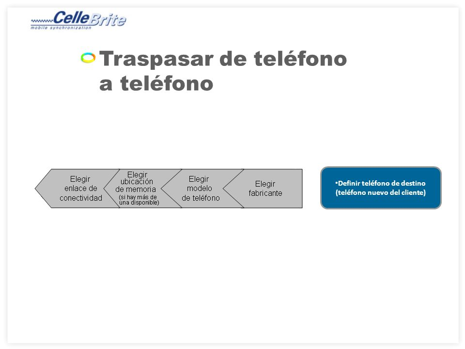 Definir teléfono de destino (teléfono nuevo del cliente)
