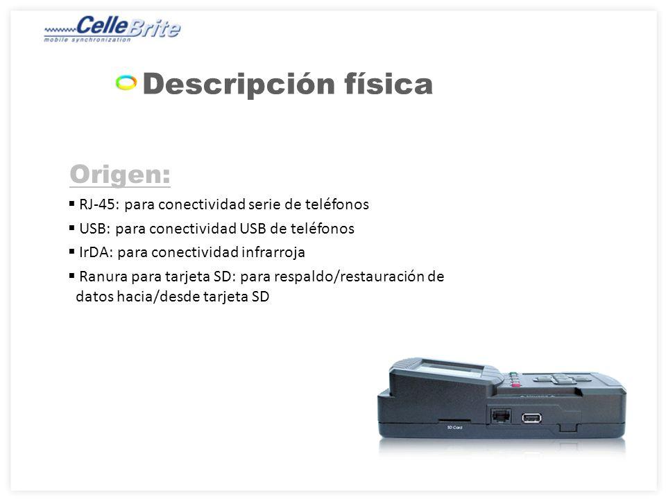 Descripción física Origen: RJ-45: para conectividad serie de teléfonos