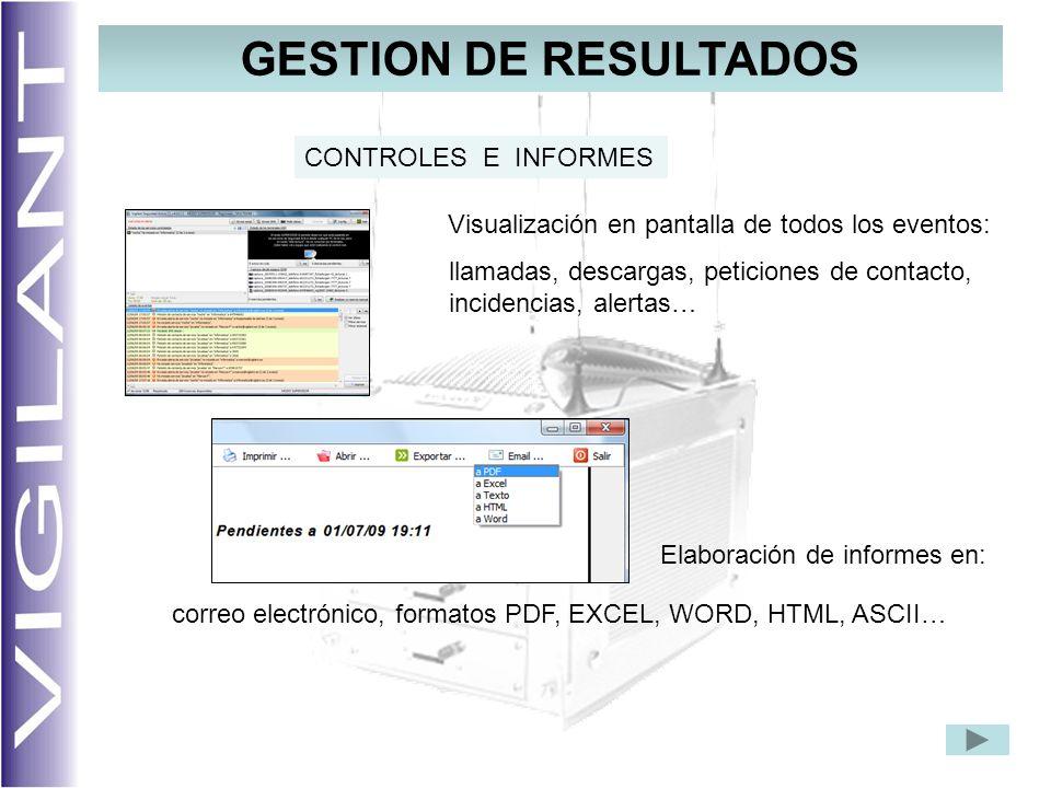GESTION DE RESULTADOS CONTROLES E INFORMES