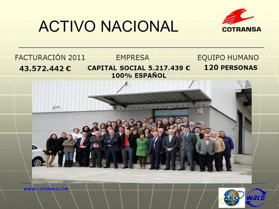ACTIVO NACIONAL FACTURACIÓN 2011 EMPRESA EQUIPO HUMANO 43.572.442 €