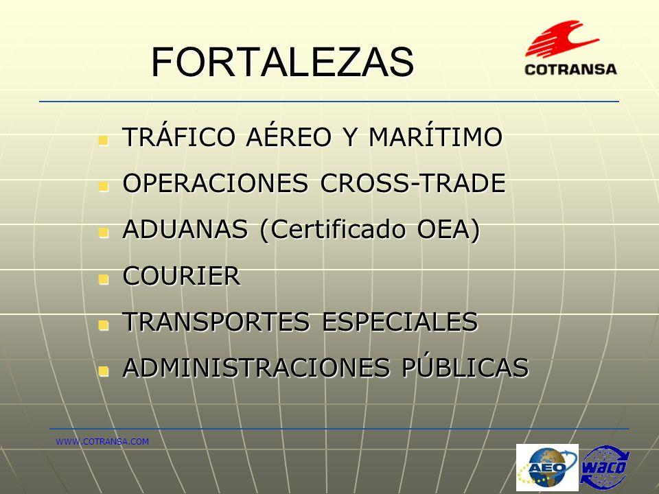 FORTALEZAS TRÁFICO AÉREO Y MARÍTIMO OPERACIONES CROSS-TRADE