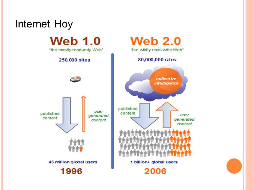 Internet Hoy 32