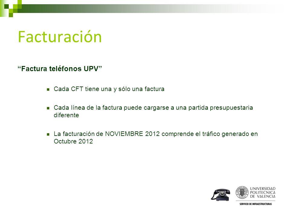 Facturación Factura teléfonos UPV