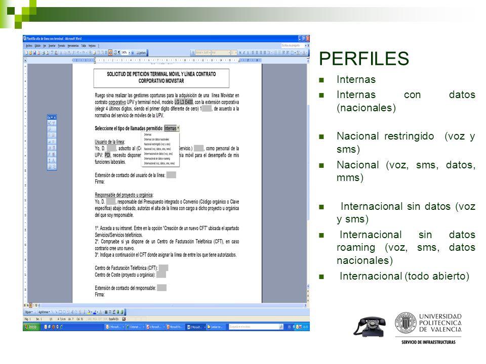 PERFILES Internas Internas con datos (nacionales)