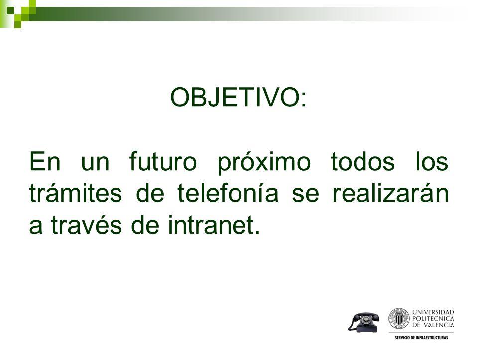 OBJETIVO: En un futuro próximo todos los trámites de telefonía se realizarán a través de intranet.