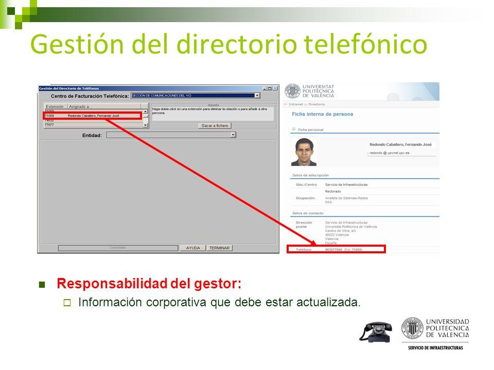 Gestión del directorio telefónico