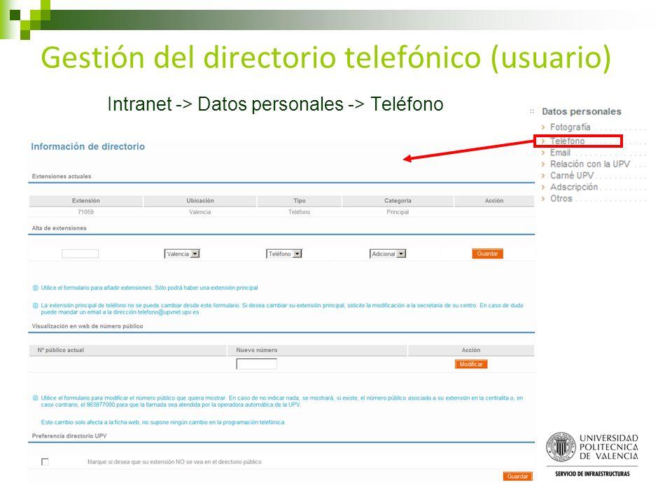 Gestión del directorio telefónico (usuario)