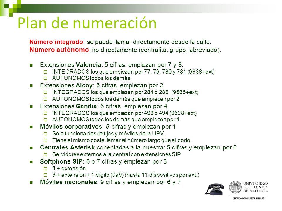 Plan de numeración Número integrado, se puede llamar directamente desde la calle. Número autónomo, no directamente (centralita, grupo, abreviado).