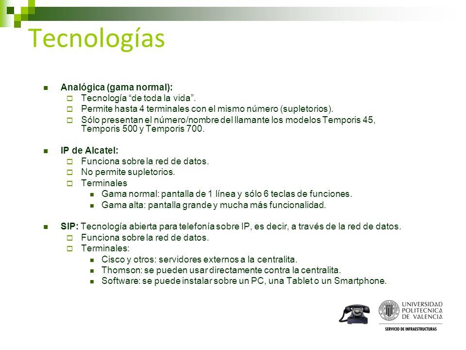 Tecnologías Analógica (gama normal): Tecnología de toda la vida .
