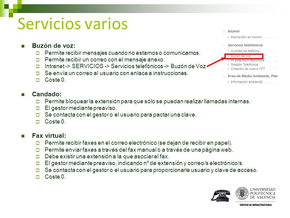 Servicios varios Buzón de voz: Candado: Fax virtual: