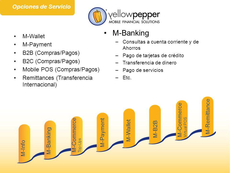 M-Banking Opciones de Servicio M-Wallet M-Payment B2B (Compras/Pagos)