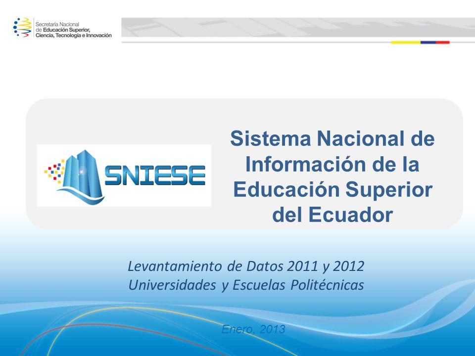 Sistema Nacional de Información de la Educación Superior del Ecuador
