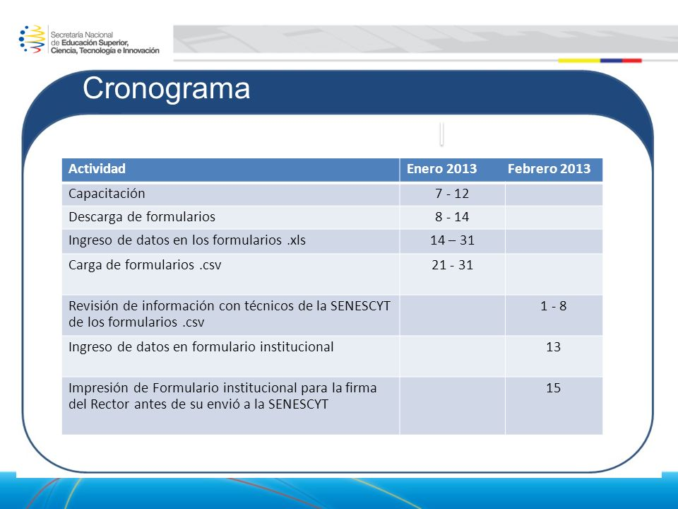 Cronograma Actividad Enero 2013 Febrero 2013 Capacitación 7 - 12