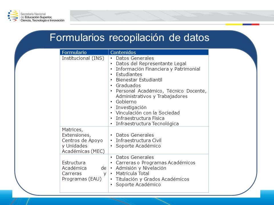 Formularios recopilación de datos