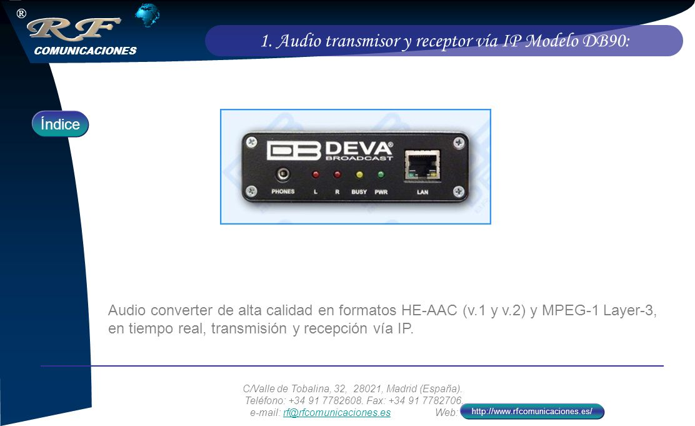 1. Audio transmisor y receptor vía IP Modelo DB90: