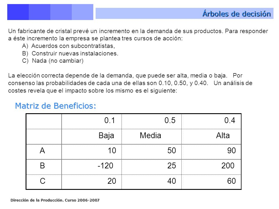 Matriz de Beneficios: 0.1 0.5 0.4 Baja Media Alta A 10 50 90 B -120 25