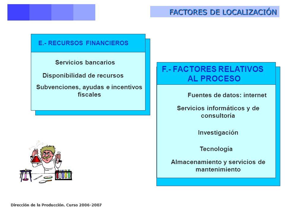 F.- FACTORES RELATIVOS AL PROCESO FACTORES DE LOCALIZACIÓN