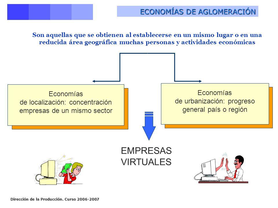 EMPRESAS VIRTUALES ECONOMÍAS DE AGLOMERACIÓN Economías Economías