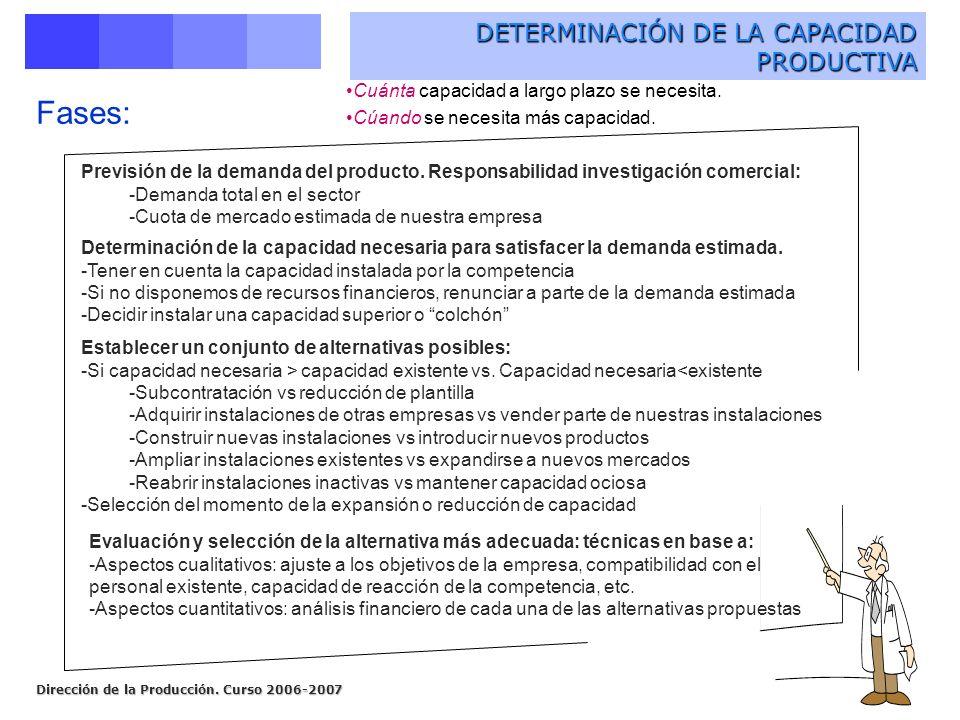 Fases: DETERMINACIÓN DE LA CAPACIDAD PRODUCTIVA