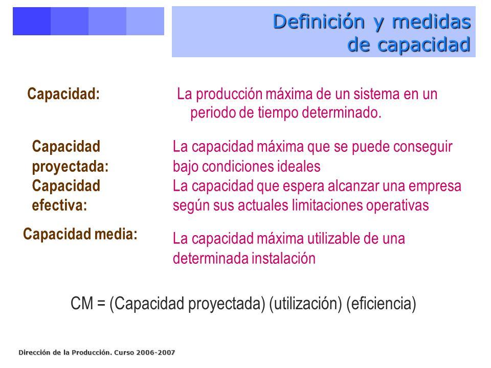 Definición y medidas de capacidad