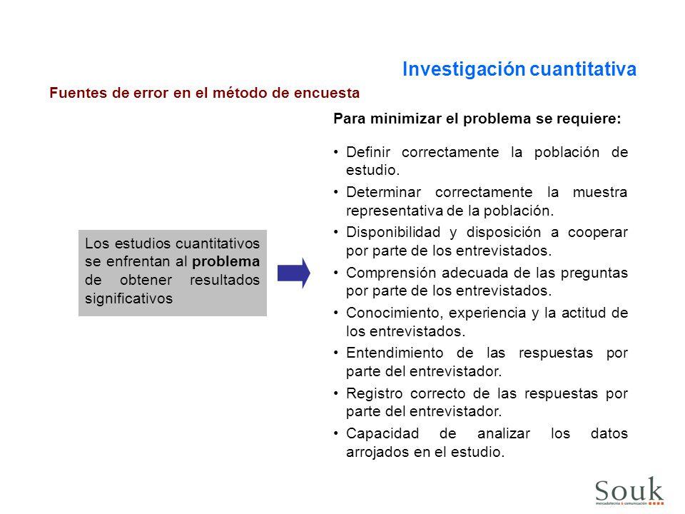 Fuentes de error en el método de encuesta