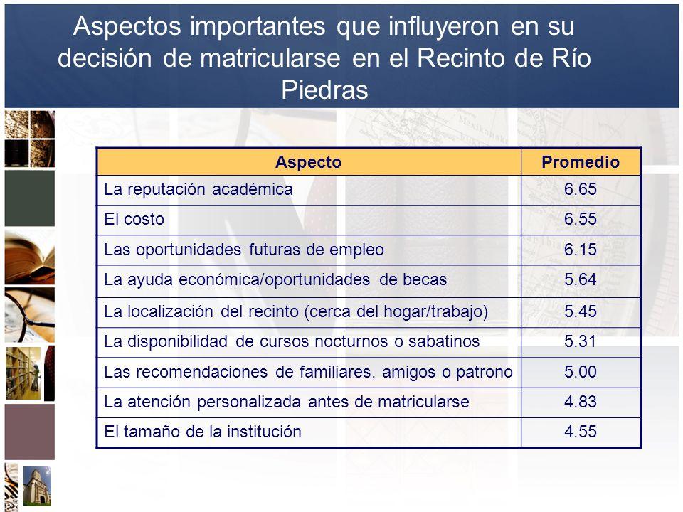 Aspectos importantes que influyeron en su decisión de matricularse en el Recinto de Río Piedras